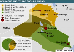Iraqi Map by ethnicity